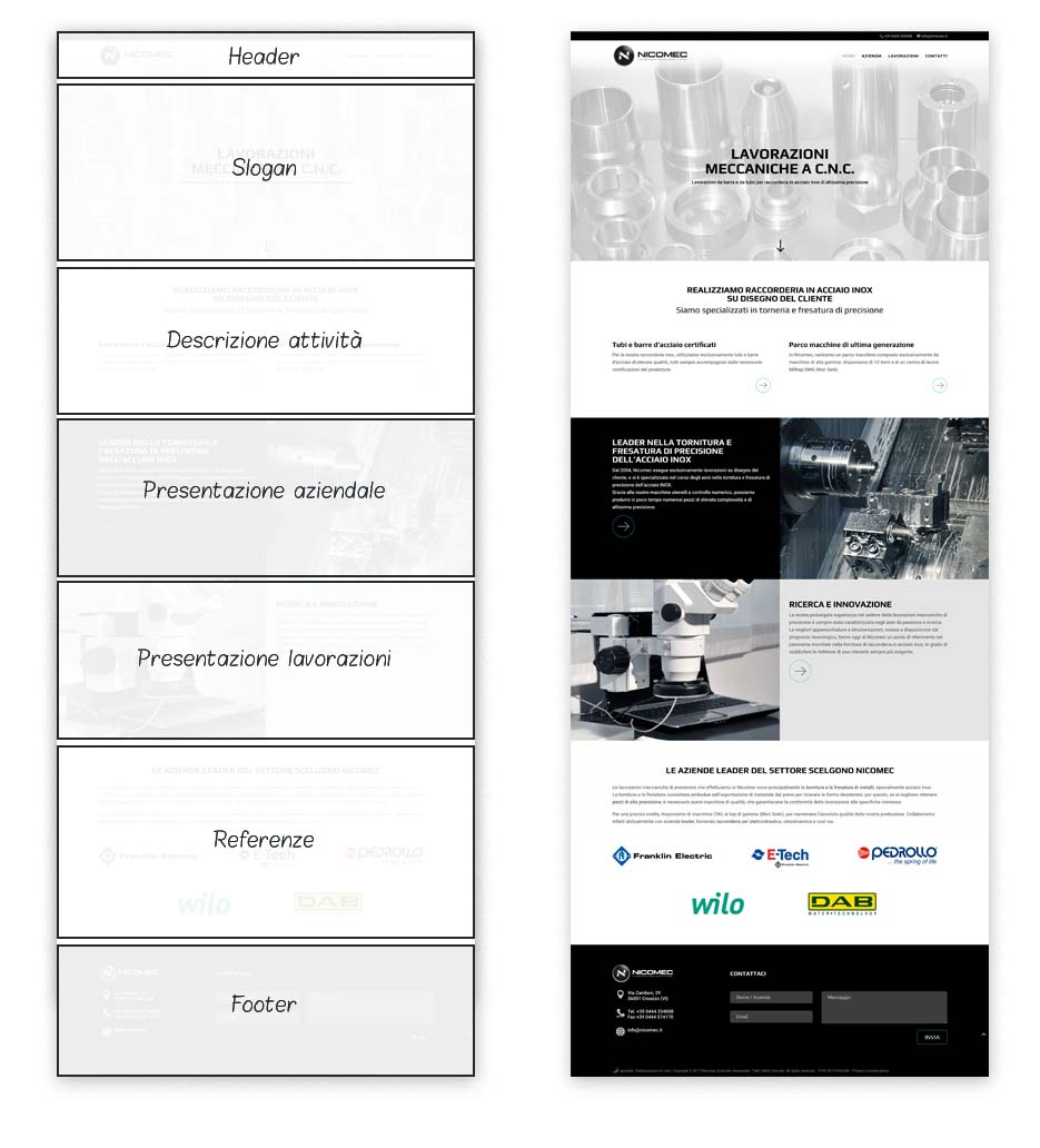 Studio layout e bozza grafica homepage Nicomec