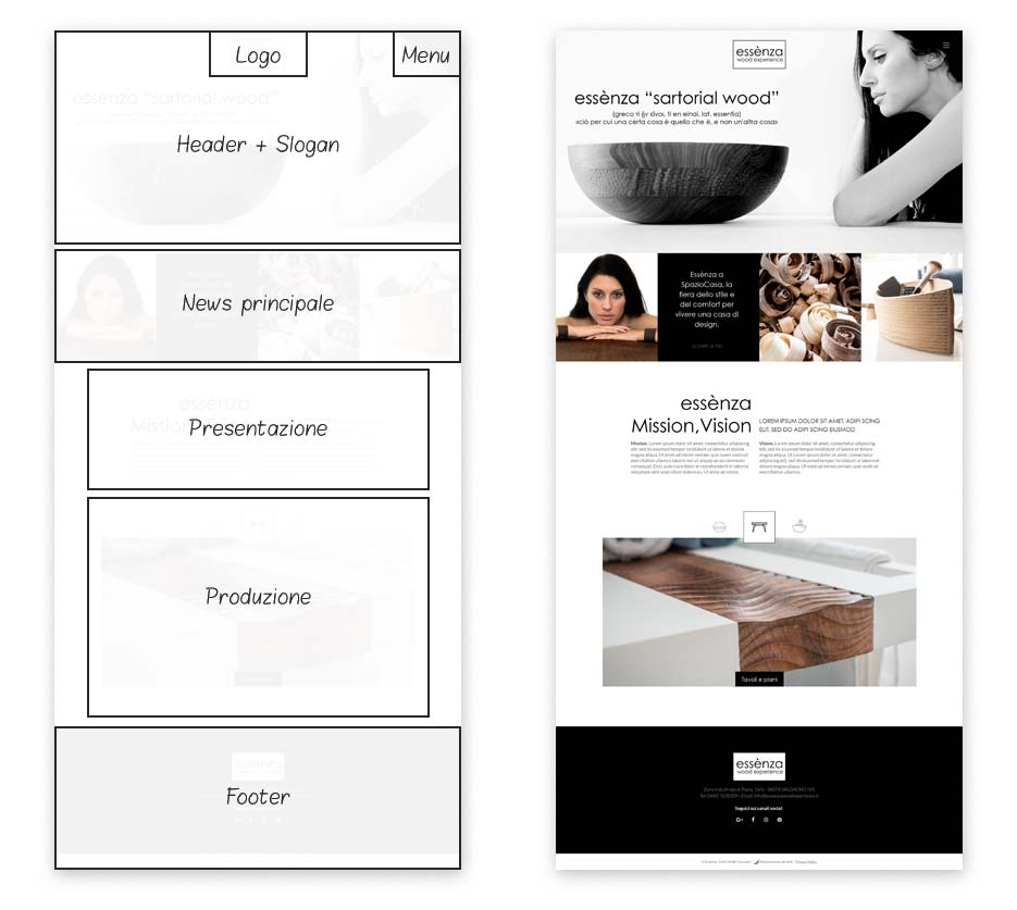 Studio layout e bozza grafica sito arredamento